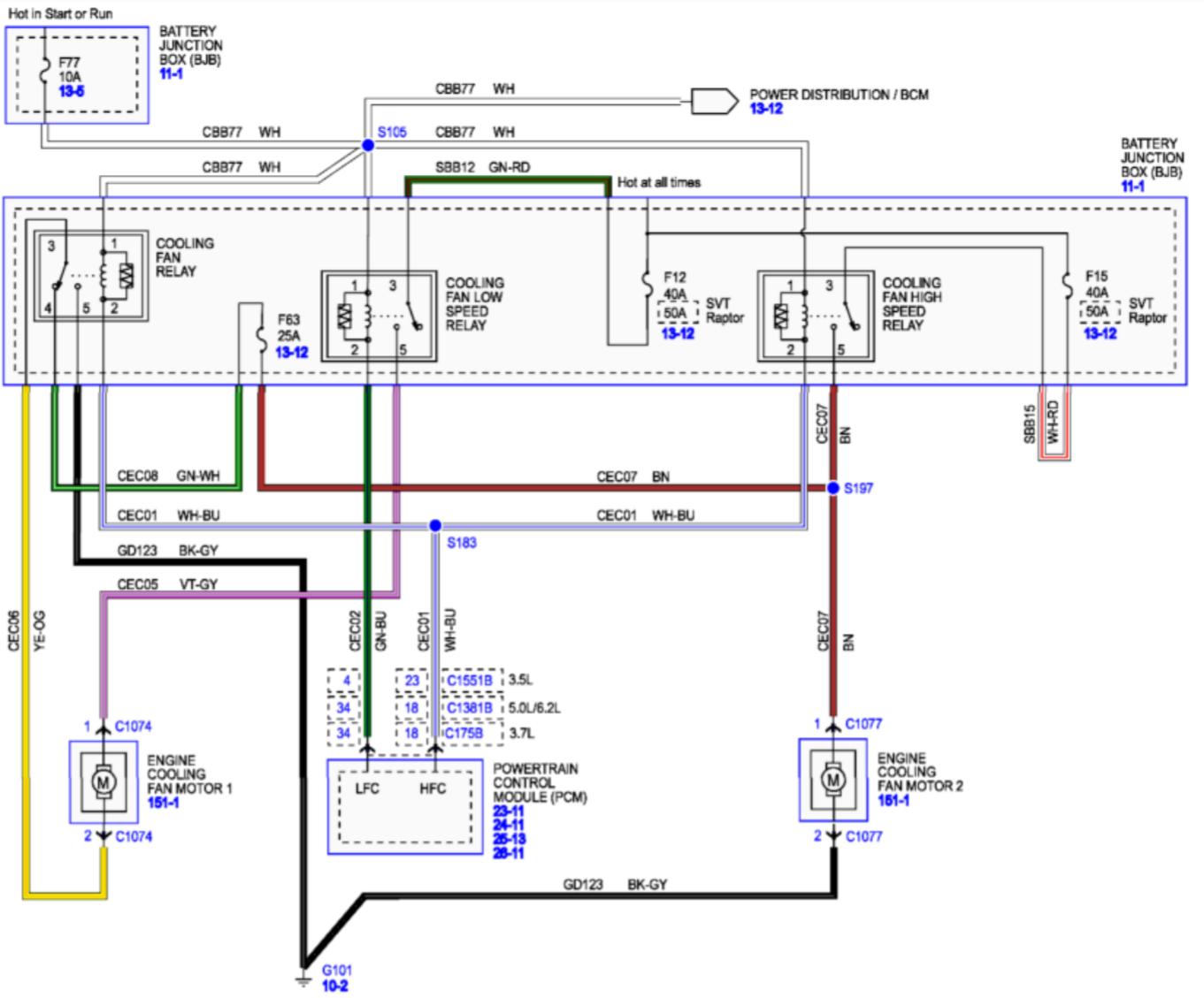 Ford F150 Fan Wiring Diagram - Data Wiring Pair die-summer -  die-summer.newmorpheus.it | Ford F150 Fan Wiring Diagram |  | newmorpheus.it