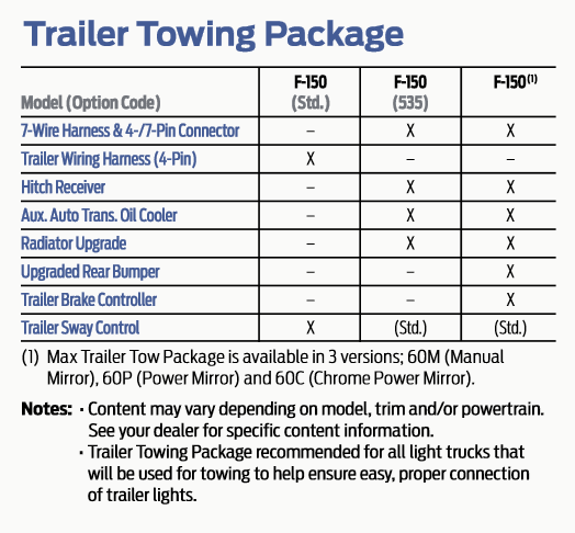 Name  F Towing Package Options Png Views   Kb