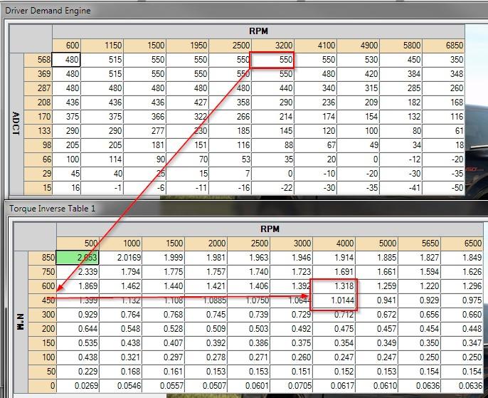Name:  Driver Demand vs Torque Table.jpg Views: 1898 Size:  150.6 KB