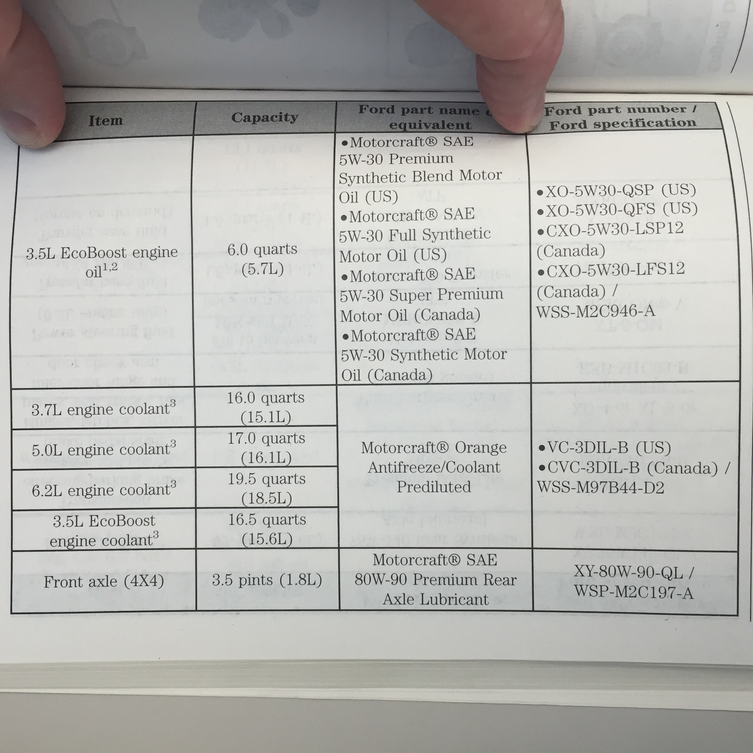 2011 f150 rear differential fluid capacity