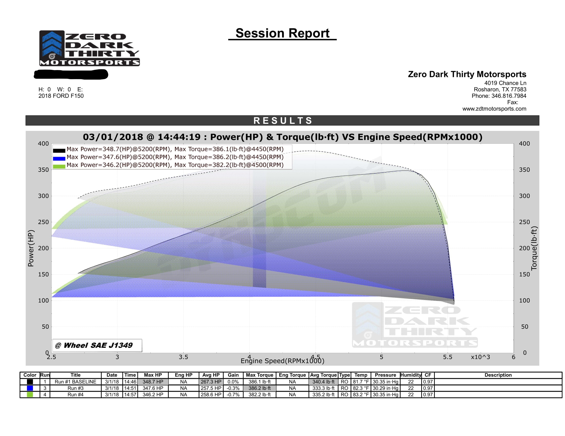 Name:  Inked2018 Ford F150 Base Runs-1_LI.jpg Views: 815 Size:  1.49 MB