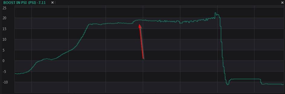 Name:  OEM+ Boostking Custom_Boost Bump.jpg Views: 1776 Size:  28.8 KB