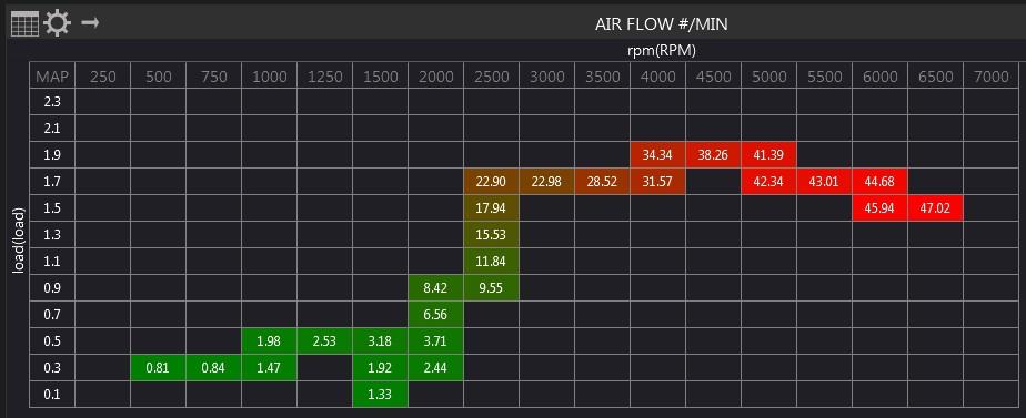 Name:  OEM+ on SCT 93 Preloaded Tune_Load vs RPM vs Airflow.jpg Views: 1898 Size:  67.1 KB