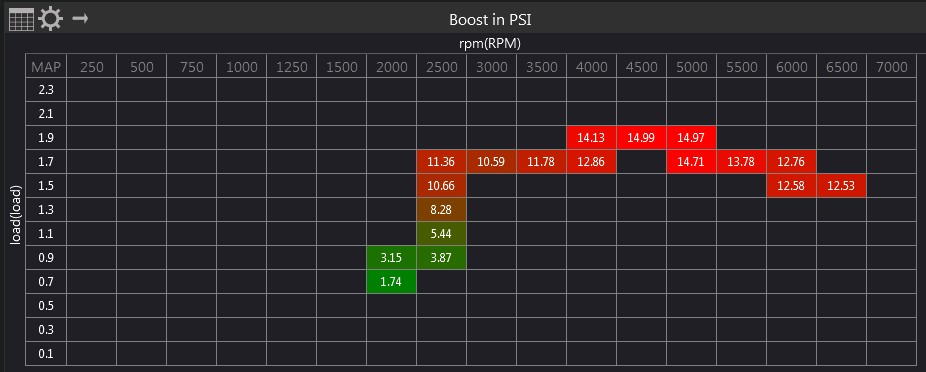 Name:  OEM+ on SCT 93 Preloaded Tune_Load vs RPM vs Boost.jpg Views: 1879 Size:  66.6 KB
