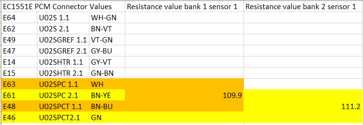 Ford Bank 2 Sensor 1