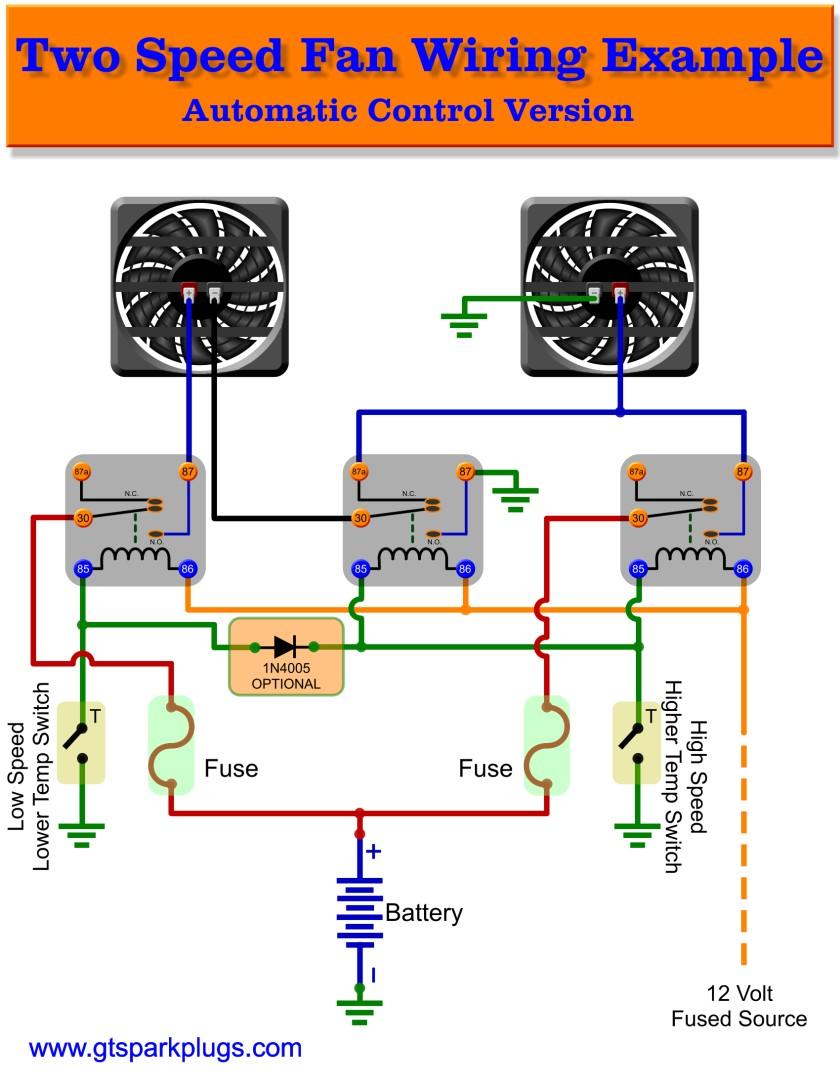 jeep jk wire diagram electric fan low speed fan test f150 ecoboost forum  low speed fan test f150 ecoboost forum