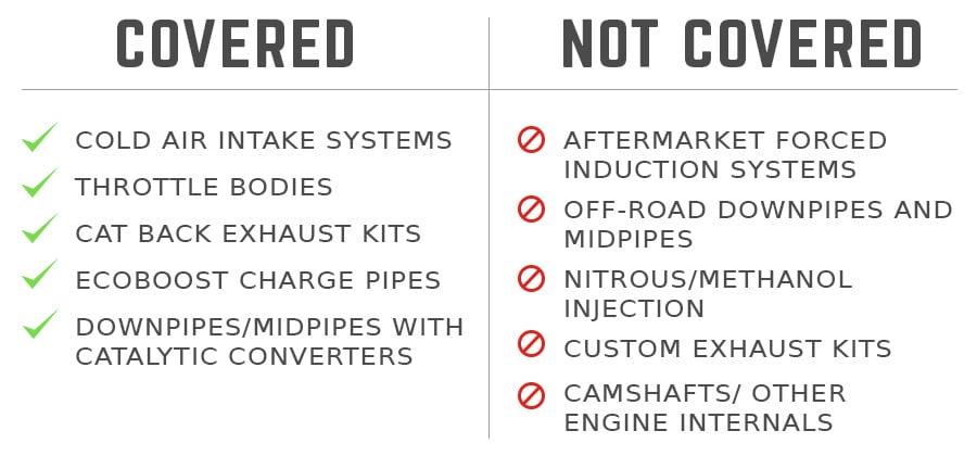 Powertrain Warranty Coverage >> Stage 3 Motorsports Now Offers Powertrain Warranty On